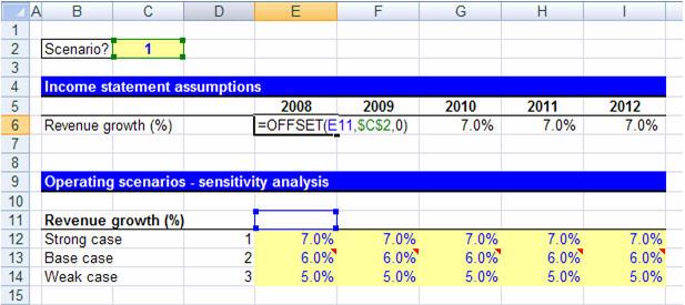 selecting-operating-and-financing-scenarios