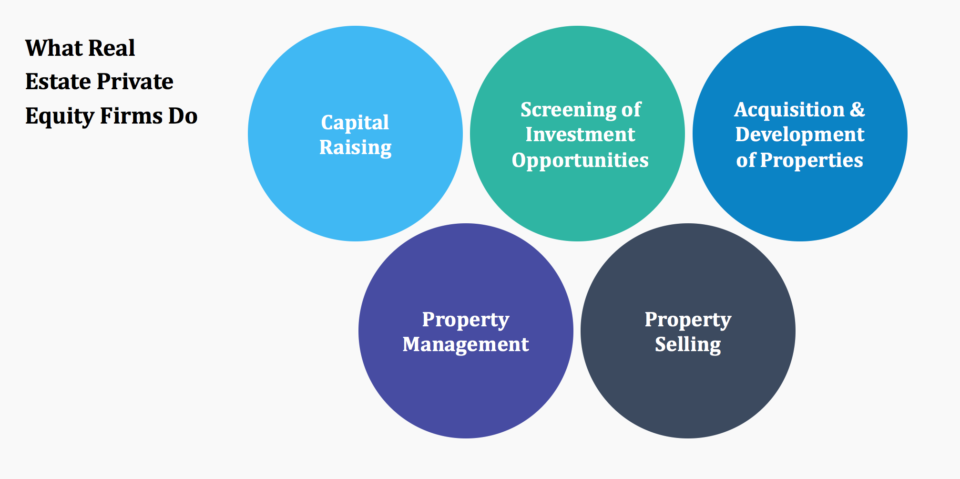 Real Estate Private Equity: Complete Guide to Breaking Into the Industry