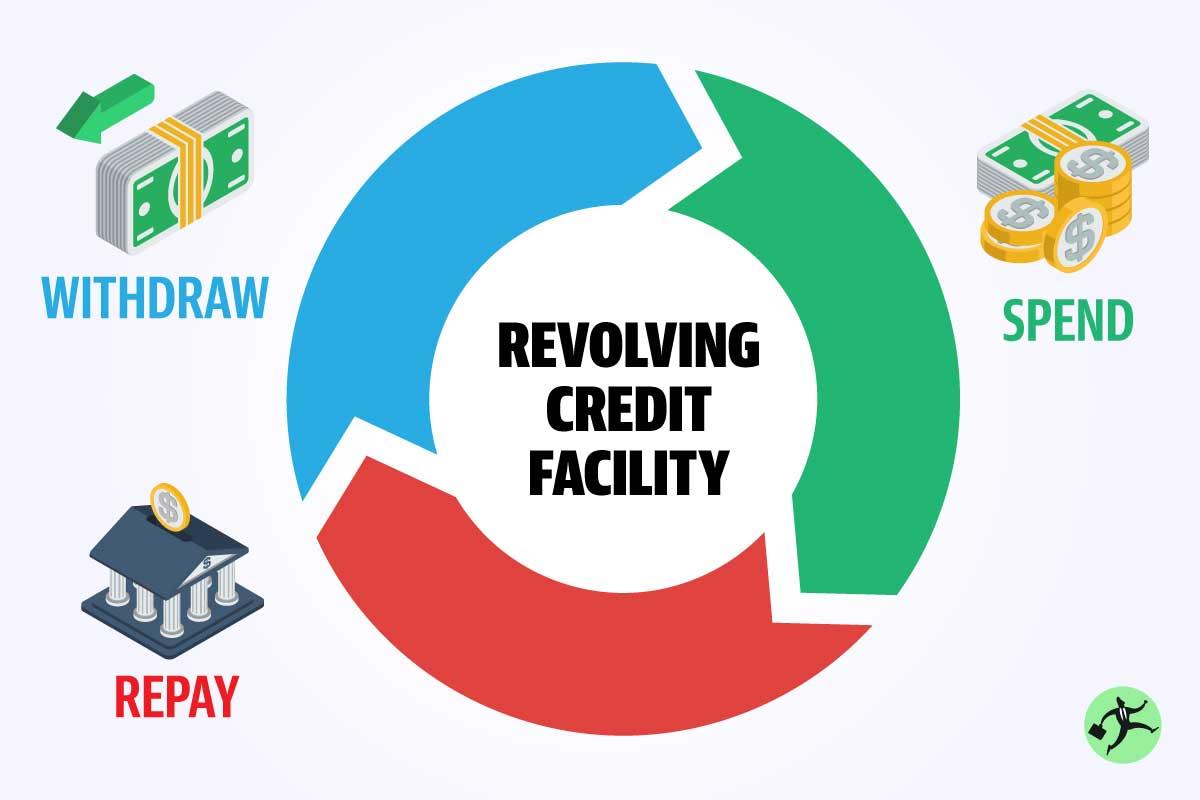 Revolving Credit Facilities: Explained - Wall Street Prep