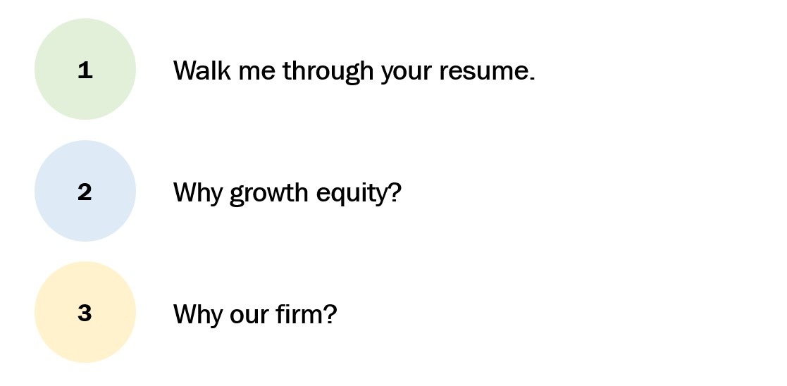 Growth Equity Interview Fit Questions
