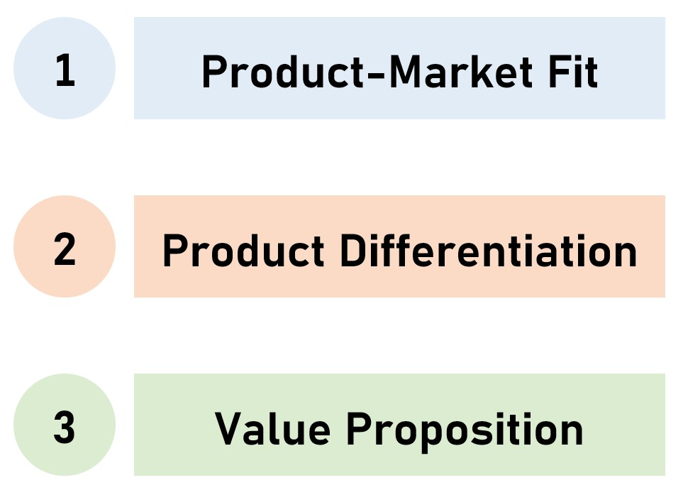Venture Capital Diligence: Product Analysis