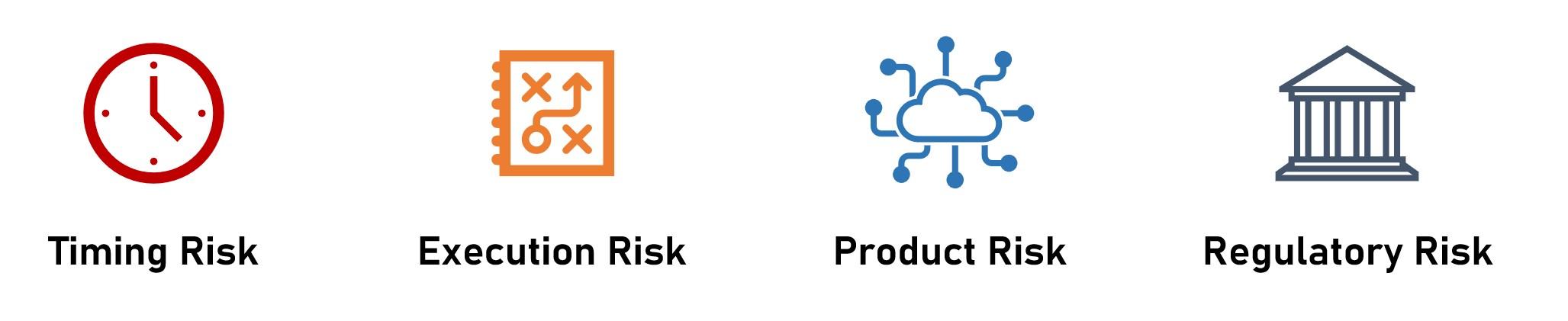 Venture Capital Diligence: Risk Analysis