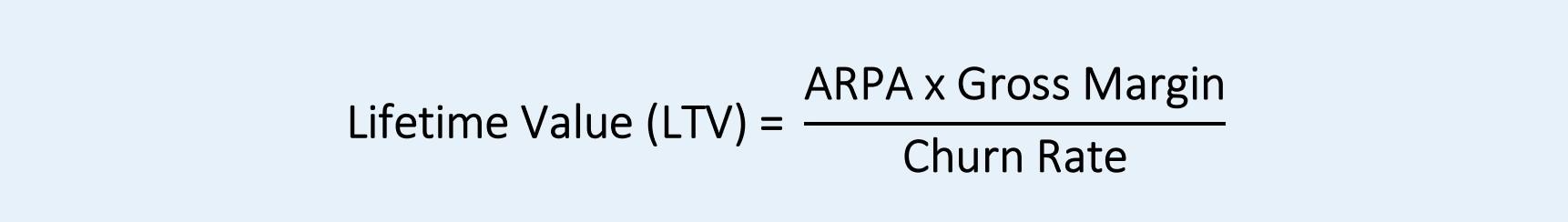 Lifetime Value Simple Formula