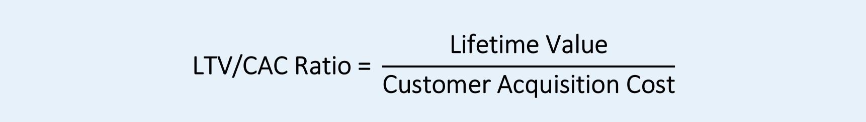 LTV/CAC Ratio Formula