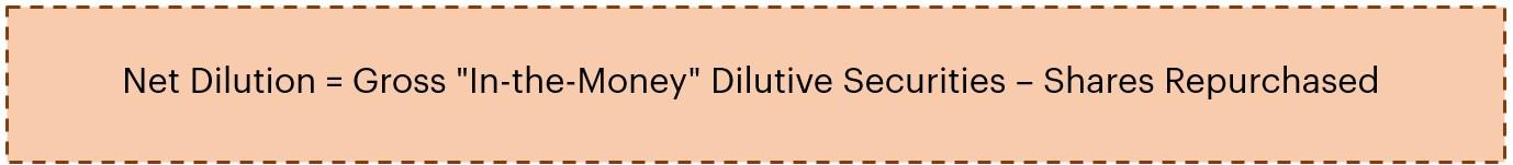 Net Dilution Formula