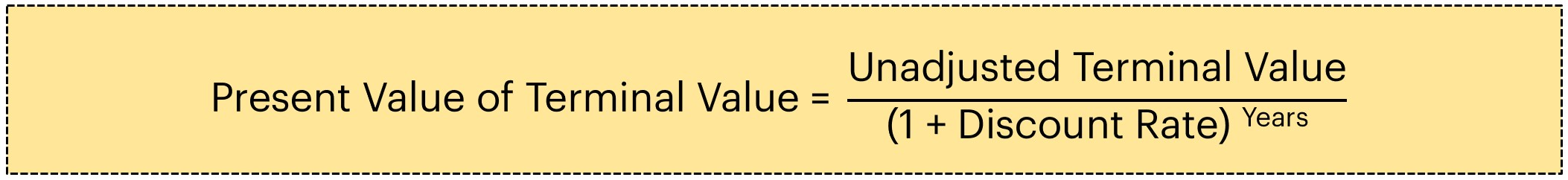 Present Value of Terminal Value Formula
