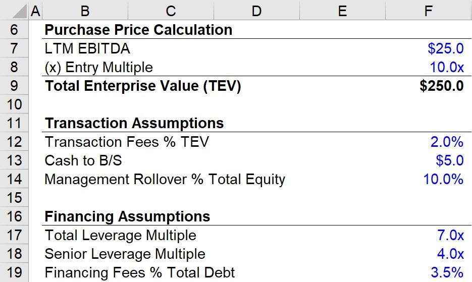 Transaction & Financing Assumptions