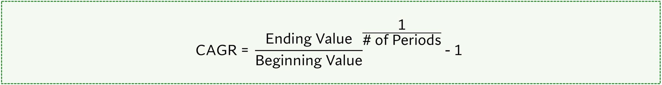 CAGR Excel Formula