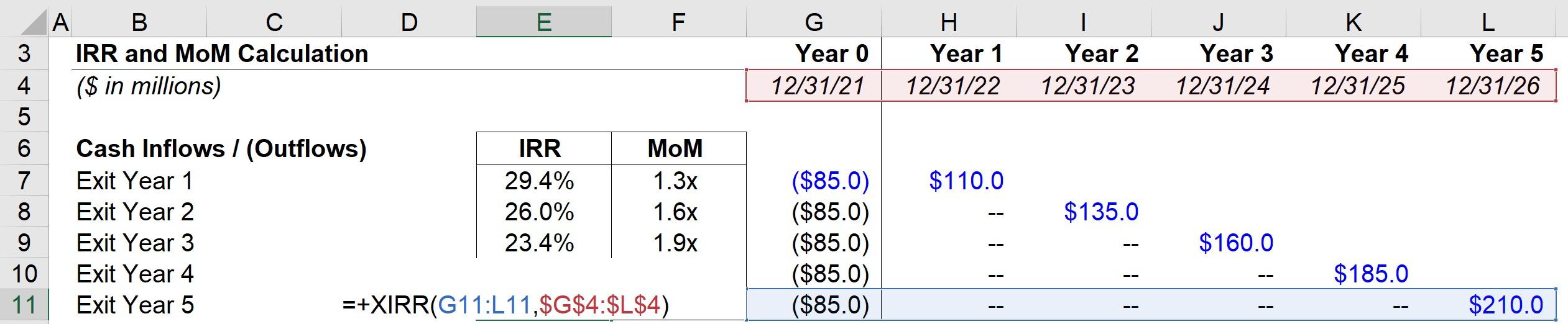 IRR Excel Formula