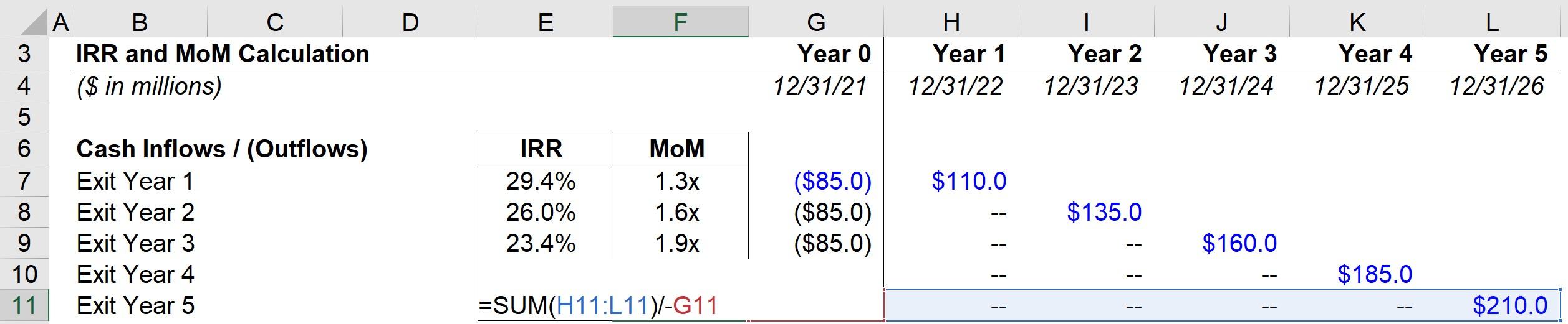 MoM Excel Formula