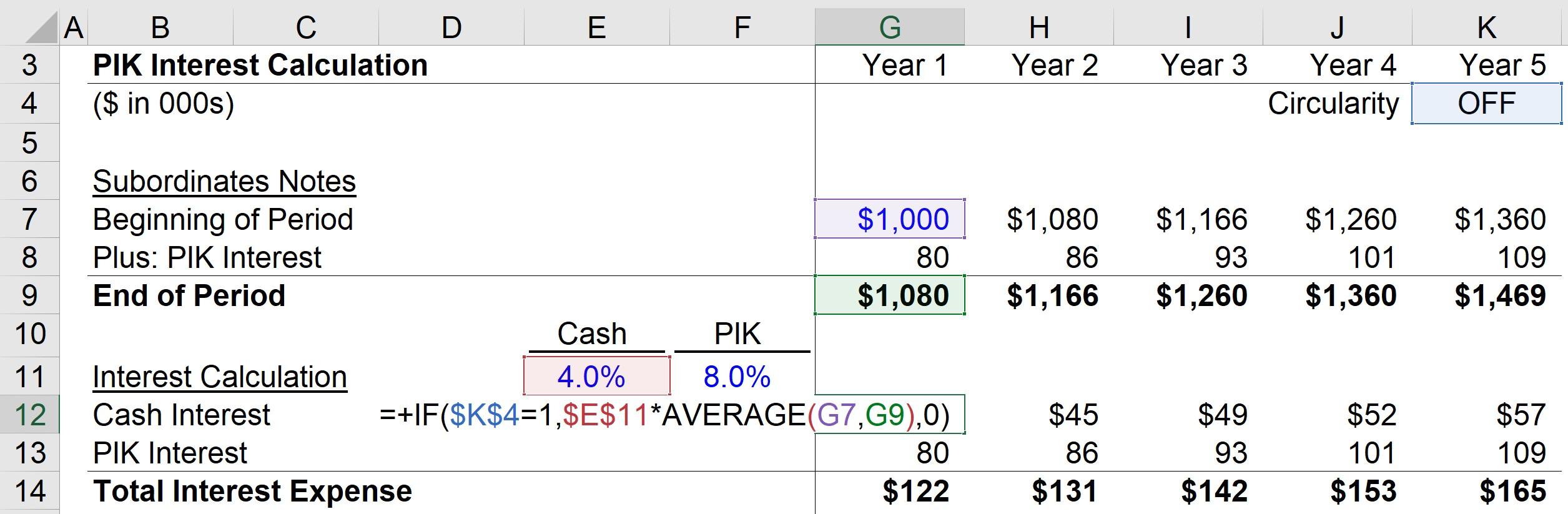 Cash Interest Formula