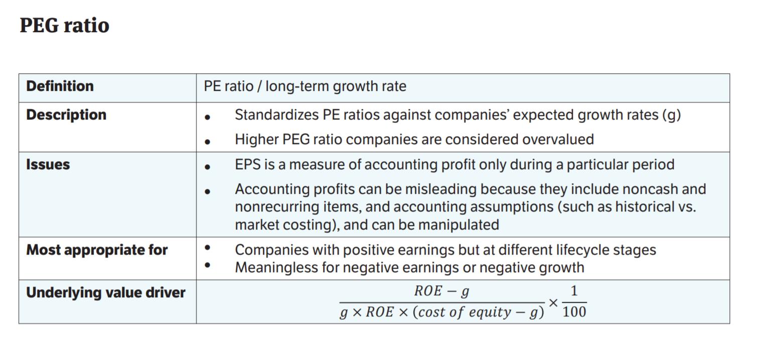 PEG Ratio Course